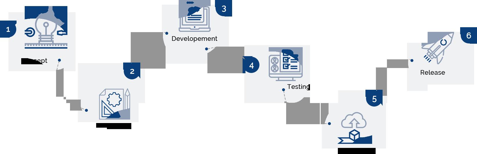 Illustration of mobile app development process